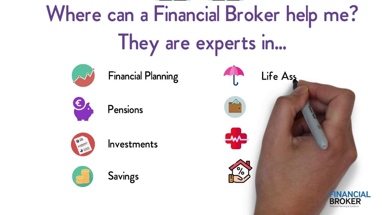 What is a financial broker
