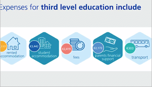 Cost of Third<br />